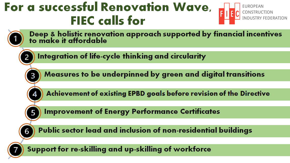 Renovation_Wave-7_points-FIEC_position.png